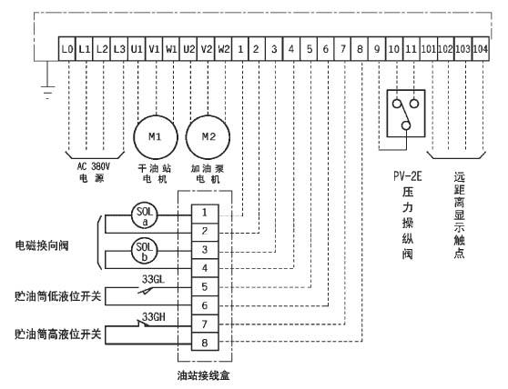 r1904型电气控制箱接线